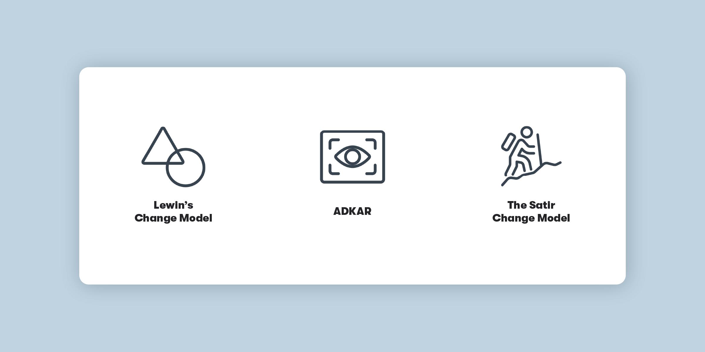 Images for each change model