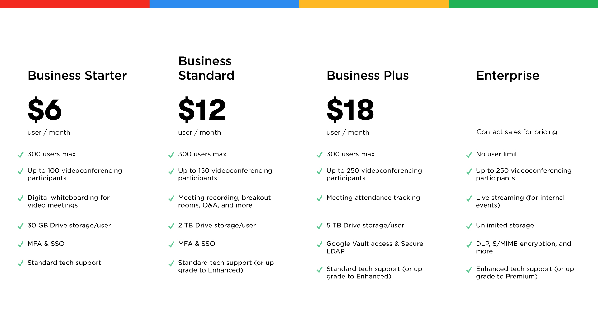 Pricing tier image for Google Workspace
