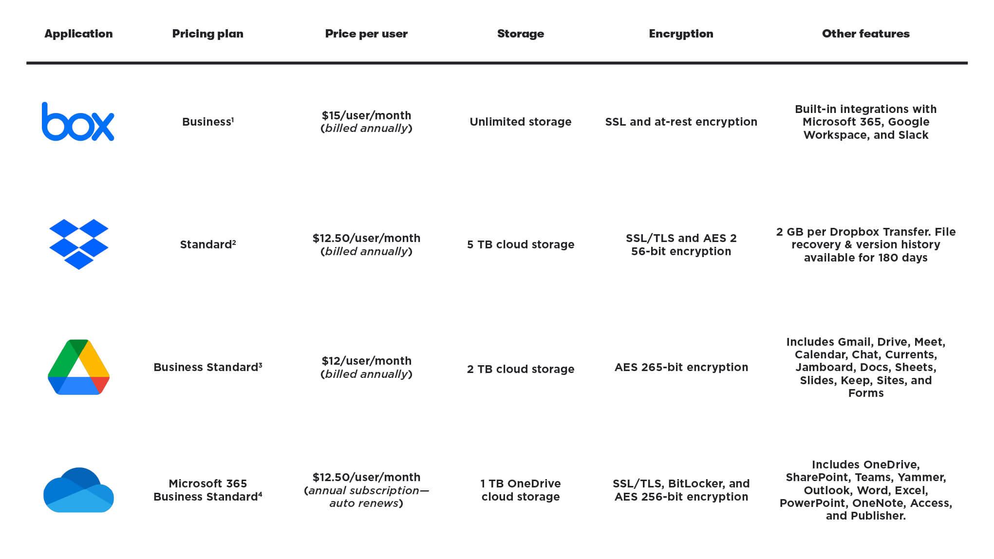 Img 2 - chart
