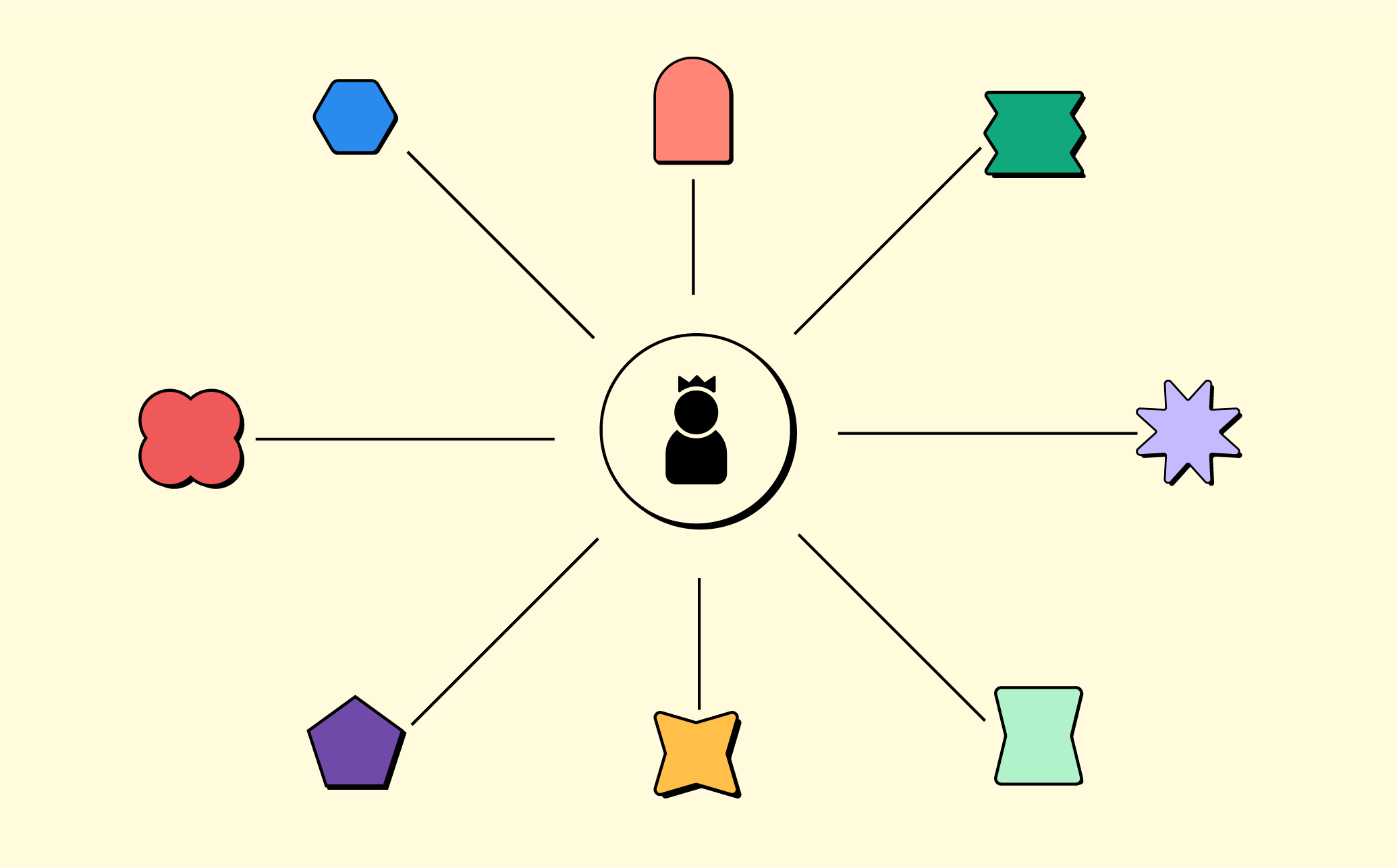 Graphic showing a circle of icons that represent Google admin endpoint tasks, such as finding a device, configuring email, pushing server certificates, and more. BrainStorm, Inc (9/15/2021)