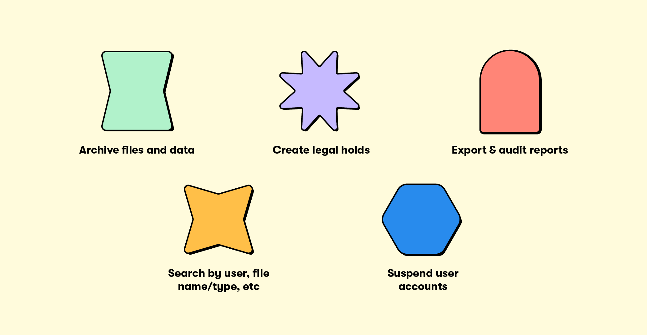 Icons illustrating the tasks a Google admin can perform in Google Vault, such as archiving files and data, creating legal holds, exporting and auditing reports, and so forth. Green, purple, red, yellow, and blue icons on a beige background. BrainStorm Inc. (9-15-2021)